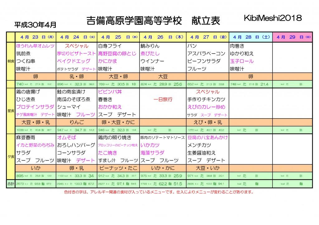 KibiMeshi20180423-0428