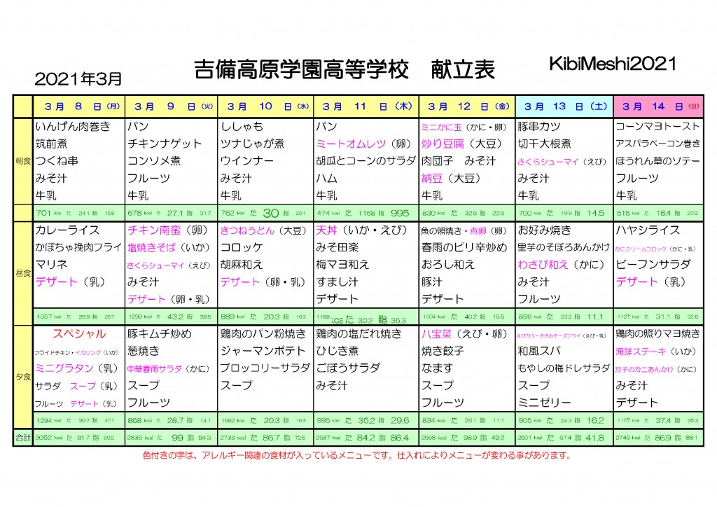 KibiMeshi20210308-0317