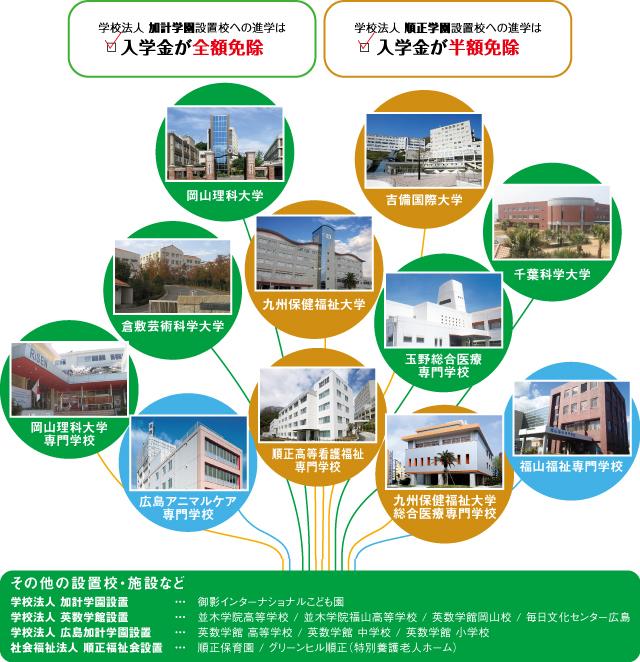 school_university2017